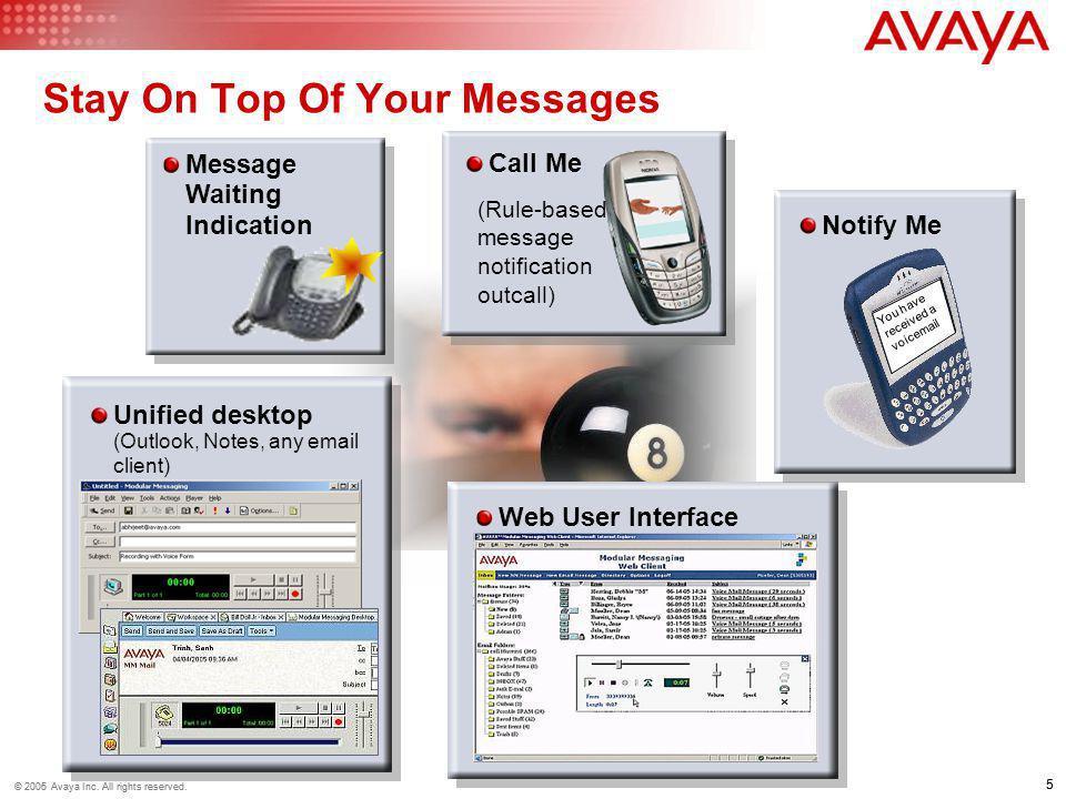 16 © 2006 Avaya Inc.All rights reserved. 16 © 2005 Avaya Inc.
