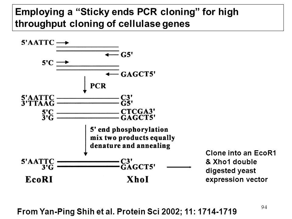 94 From Yan-Ping Shih et al.