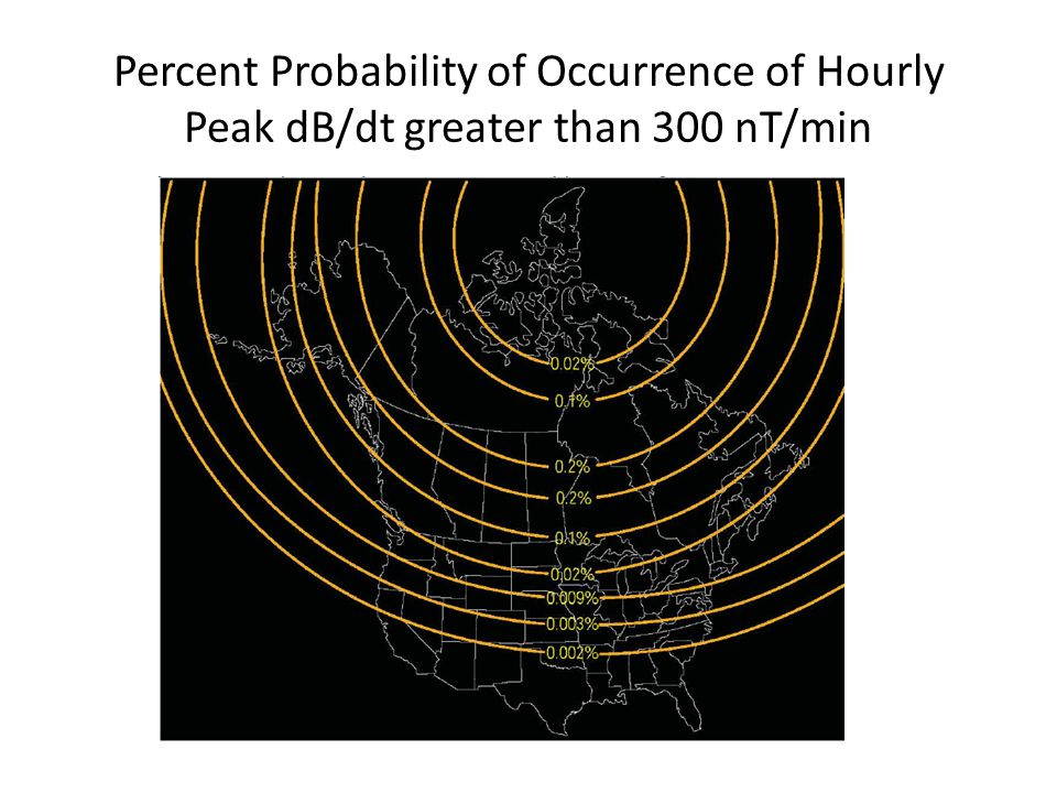 Percent Probability of Occurrence of Hourly Peak dB/dt greater than 300 nT/min