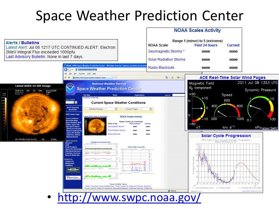 Space Weather Prediction Center http://www.swpc.noaa.gov/