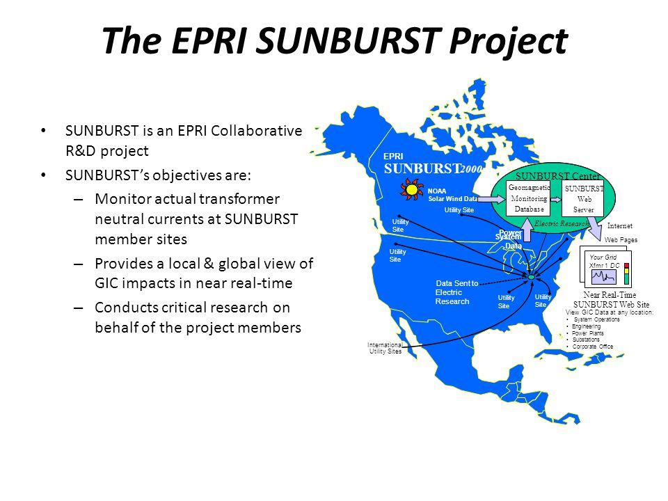 The EPRI SUNBURST Project SUNBURST is an EPRI Collaborative R&D project SUNBURST's objectives are: – Monitor actual transformer neutral currents at SU
