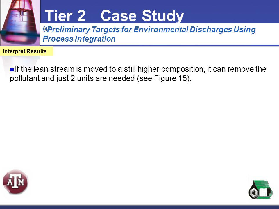  Preliminary Targets for Environmental Discharges Using Process Integration Tier 2Case Study Interpret Results If the lean stream is moved to a still