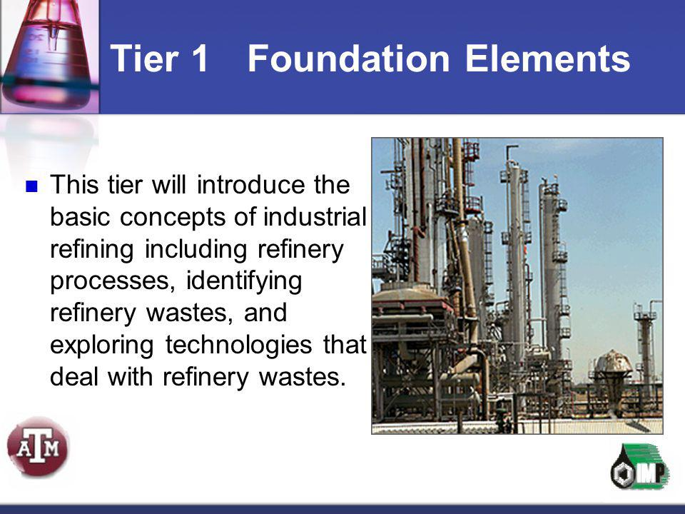 Tier 1Foundation Elements This tier will introduce the basic concepts of industrial refining including refinery processes, identifying refinery wastes