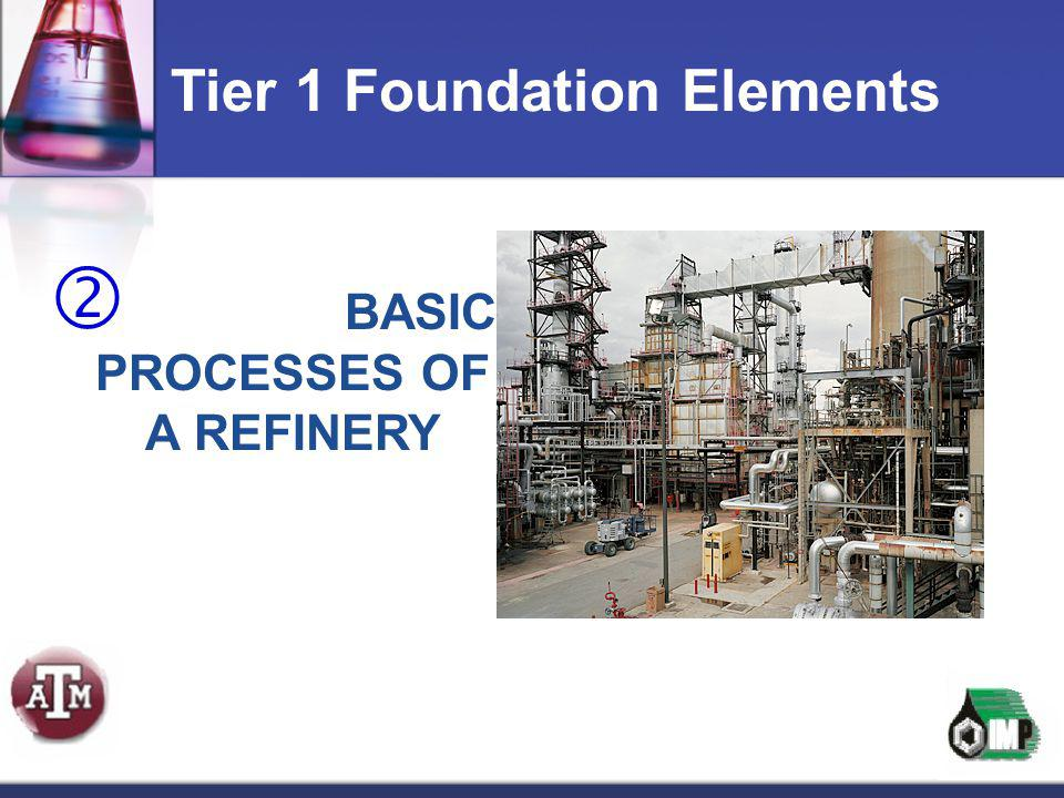 BASIC PROCESSES OF A REFINERY Tier 1 Foundation Elements