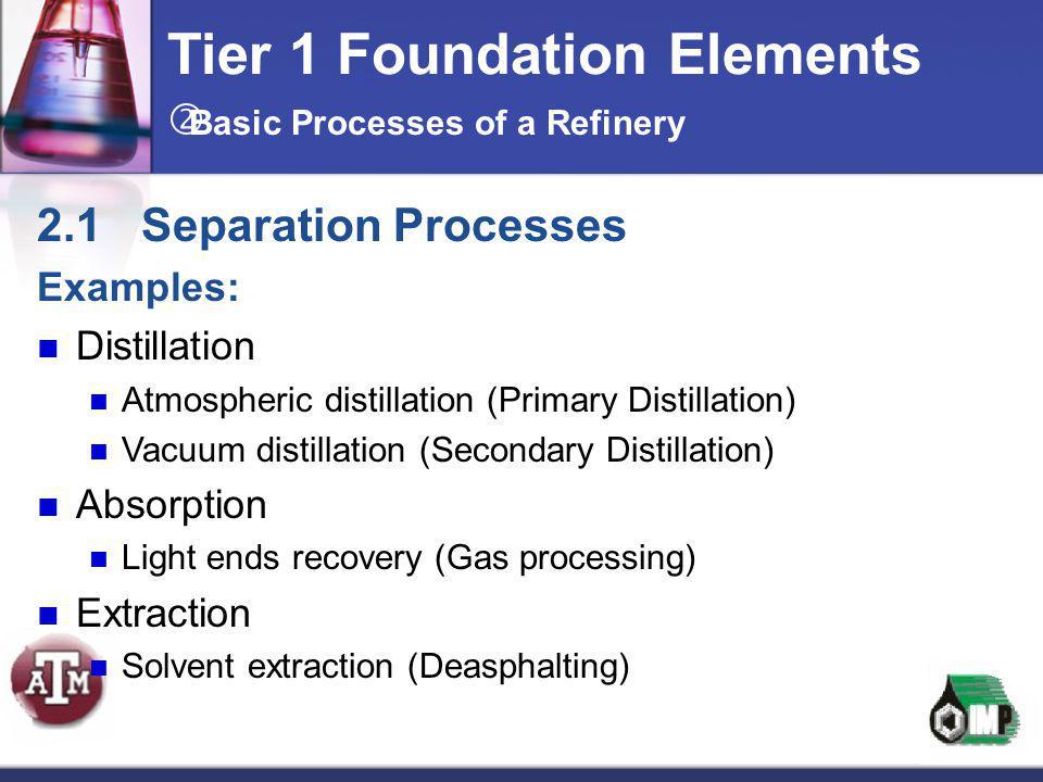Tier 1 Foundation Elements 2.1Separation Processes Examples: Distillation Atmospheric distillation (Primary Distillation) Vacuum distillation (Seconda