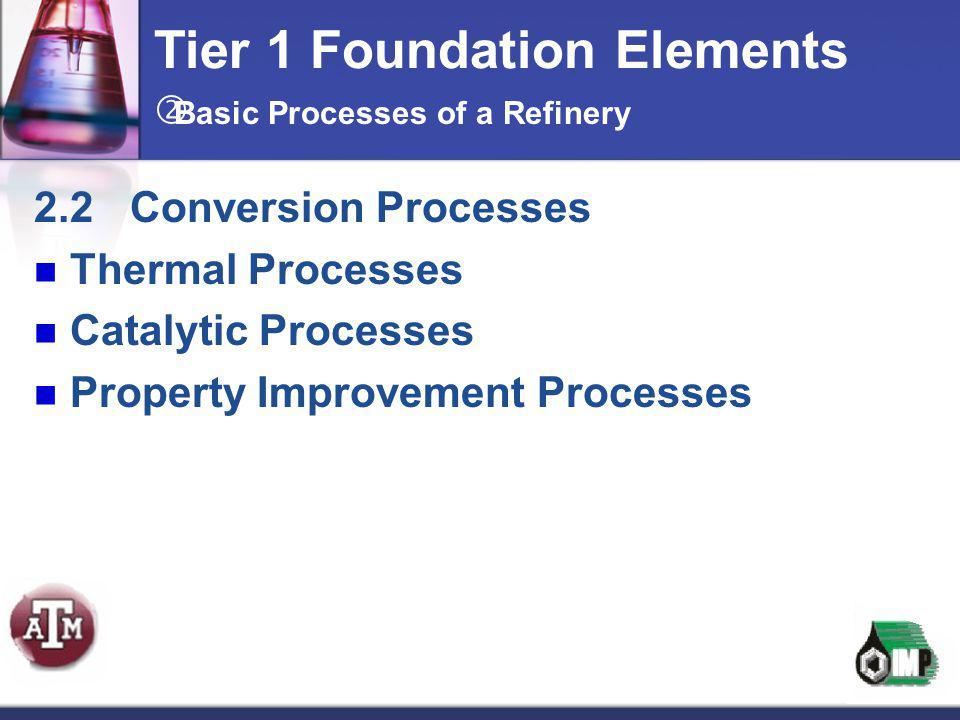 2.2 Conversion Processes Thermal Processes Catalytic Processes Property Improvement Processes Tier 1 Foundation Elements  Basic Processes of a Refine