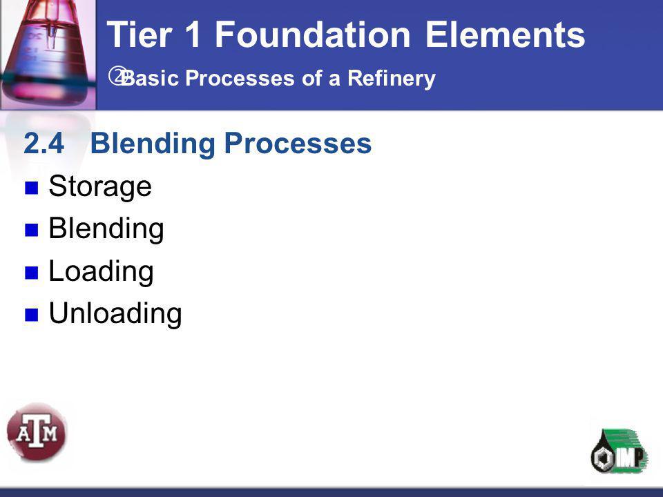 2.4Blending Processes Storage Blending Loading Unloading Tier 1 Foundation Elements  Basic Processes of a Refinery