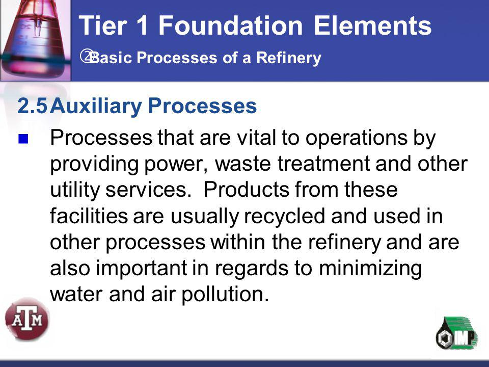 2.5Auxiliary Processes Processes that are vital to operations by providing power, waste treatment and other utility services. Products from these faci