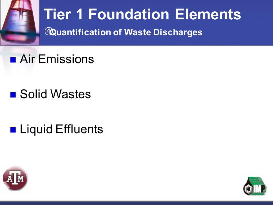 Air Emissions Solid Wastes Liquid Effluents Tier 1 Foundation Elements  Quantification of Waste Discharges