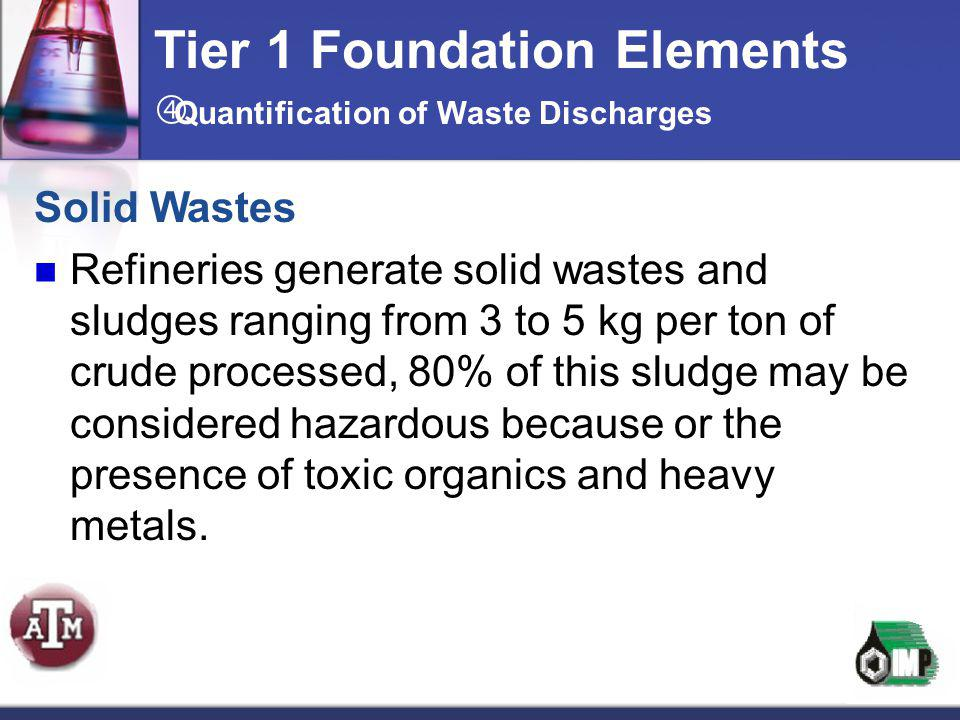 Solid Wastes Refineries generate solid wastes and sludges ranging from 3 to 5 kg per ton of crude processed, 80% of this sludge may be considered haza