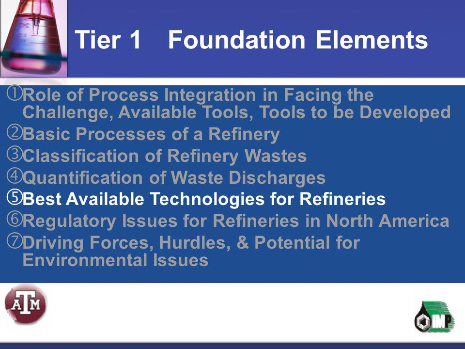 Tier 1Foundation Elements  Role of Process Integration in Facing the Challenge, Available Tools, Tools to be Developed  Basic Processes of a Refiner
