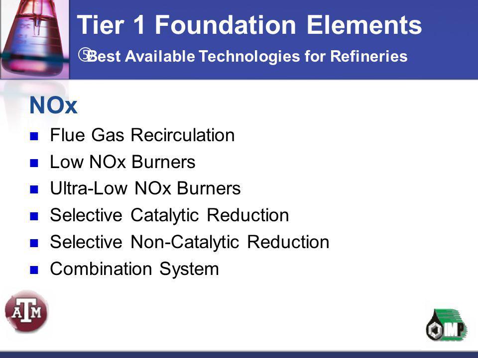 Tier 1 Foundation Elements NOx Flue Gas Recirculation Low NOx Burners Ultra-Low NOx Burners Selective Catalytic Reduction Selective Non-Catalytic Redu