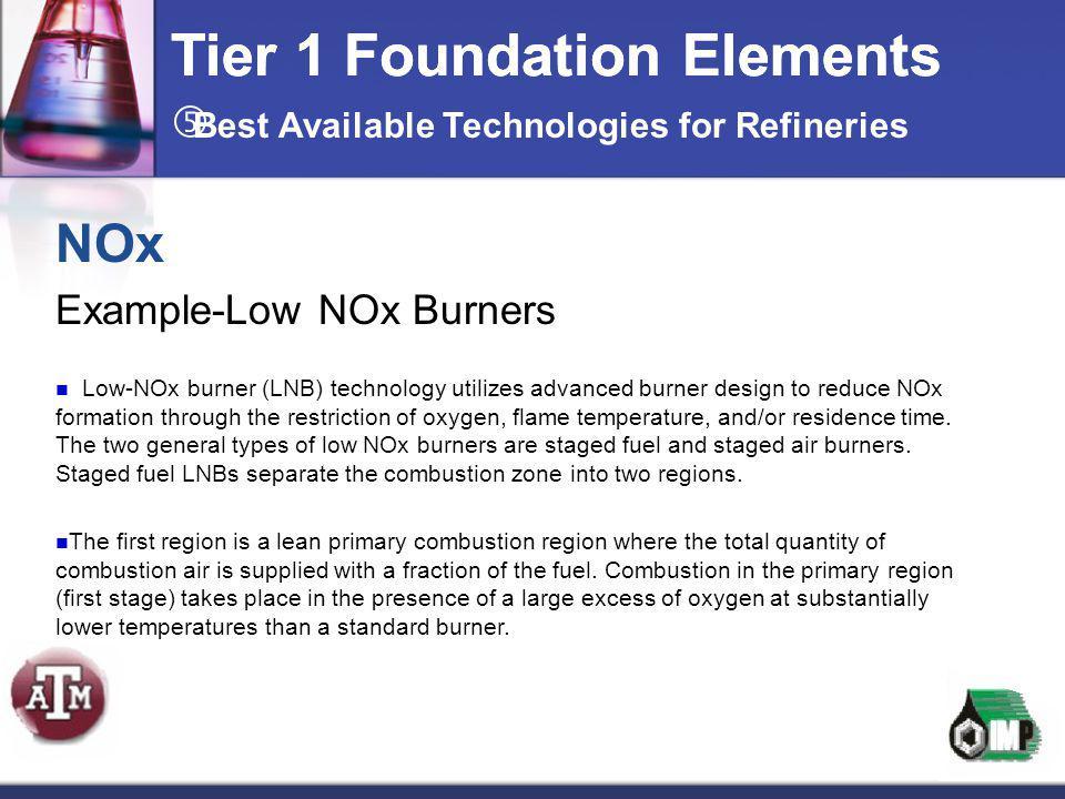 Tier 1 Foundation Elements NOx Example-Low NOx Burners Low-NOx burner (LNB) technology utilizes advanced burner design to reduce NOx formation through