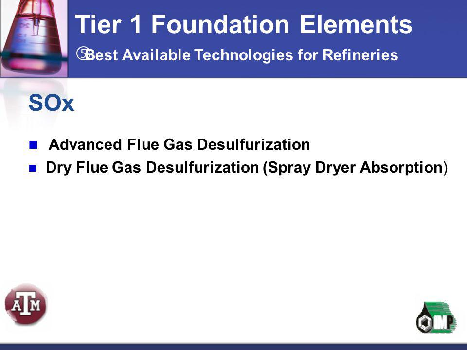 Tier 1 Foundation Elements SOx Advanced Flue Gas Desulfurization Dry Flue Gas Desulfurization (Spray Dryer Absorption)  Best Available Technologies f