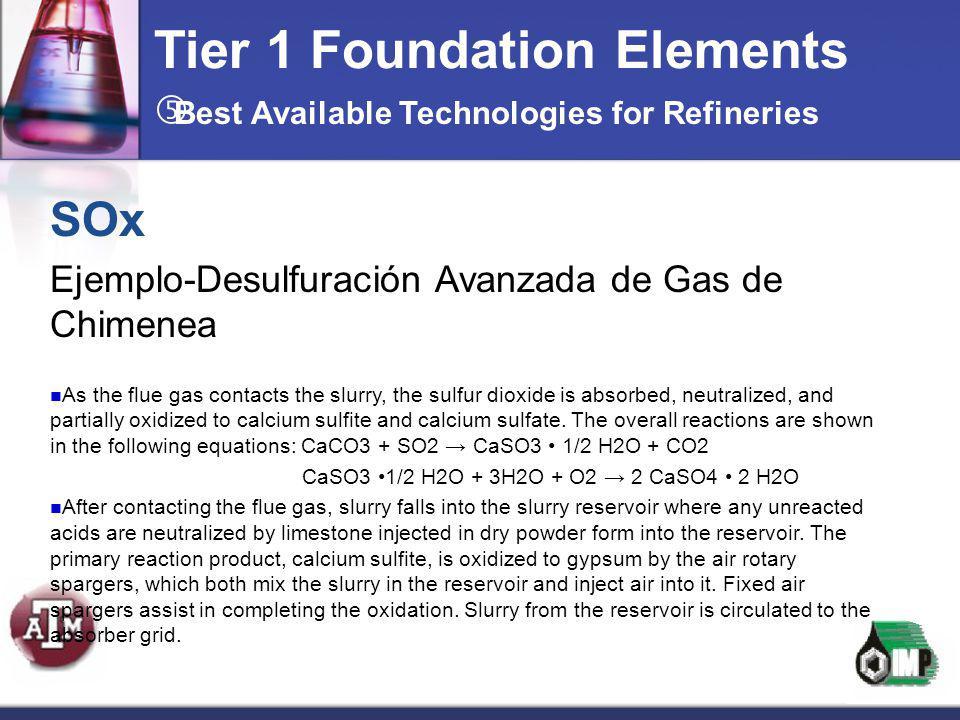 Tier 1 Foundation Elements SOx Ejemplo-Desulfuración Avanzada de Gas de Chimenea As the flue gas contacts the slurry, the sulfur dioxide is absorbed,