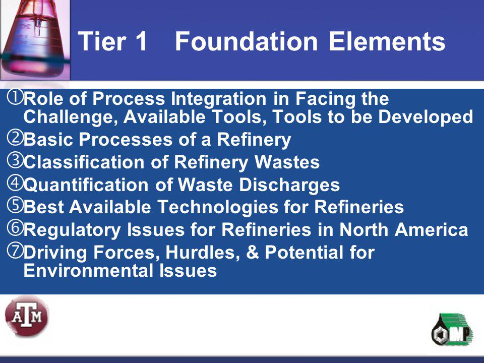 Tier 1Foundation Elements  Role of Process Integration in Facing the Challenge, Available Tools, Tools to be Developed  Basic Processes of a Refinery ion of Refinery  Classification of Refinery Wastes  Quantification of Waste Discharges  Best Available Technologies for Refineries  Regulatory Issues for Refineries in North America  Driving Forces, Hurdles, & Potential for Environmental Issues