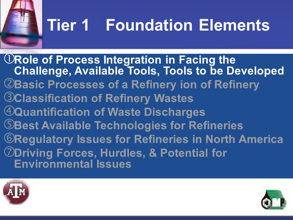 Tier 1 Foundation Elements SOx Advanced Flue Gas Desulfurization Dry Flue Gas Desulfurization (Spray Dryer Absorption)  Best Available Technologies for Refineries