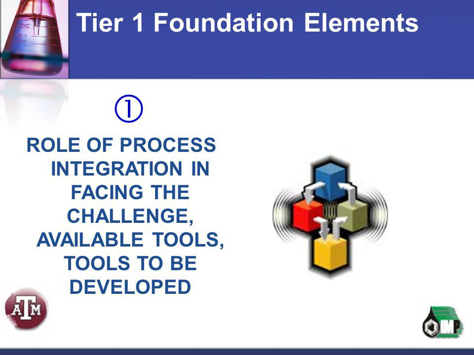  DRIVING FORCES, HURDLES, AND POTENTIAL FOR ENVIRONMENTAL ISSUES Tier 1 Foundation Elements