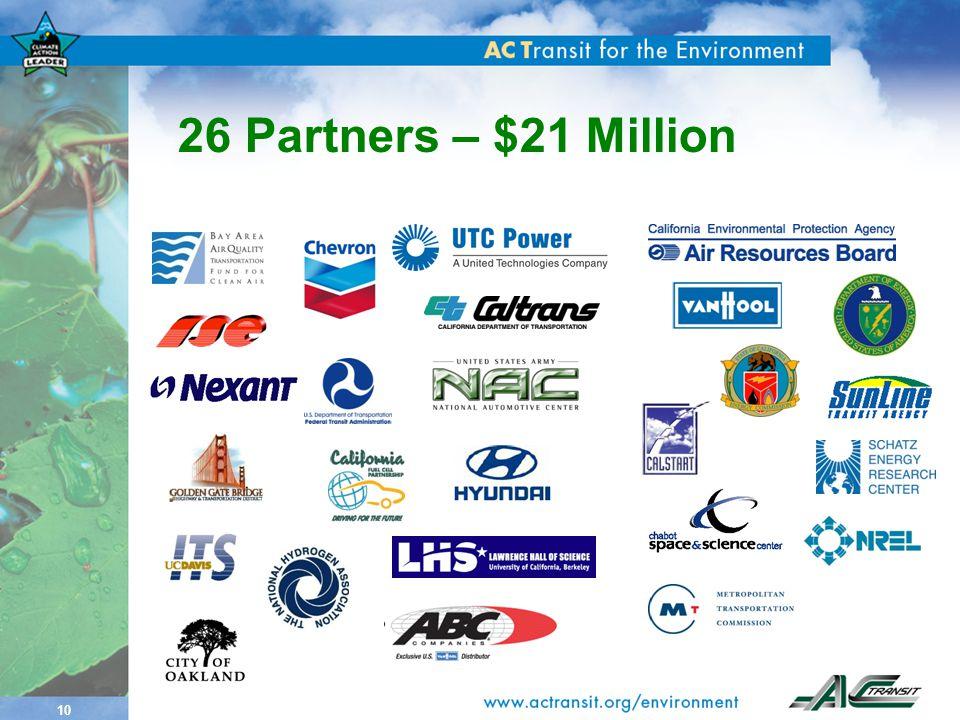 10 26 Partners – $21 Million