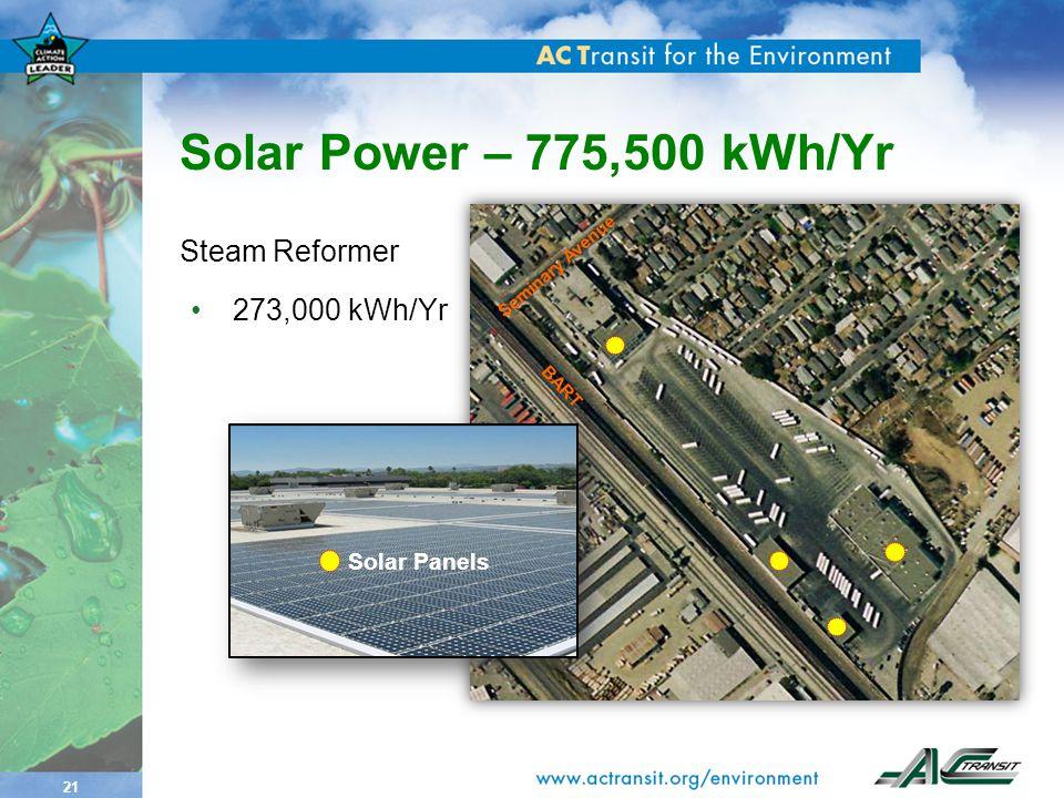 21 Solar Power – 775,500 kWh/Yr Seminary Avenue BART Steam Reformer 273,000 kWh/Yr Solar Panels