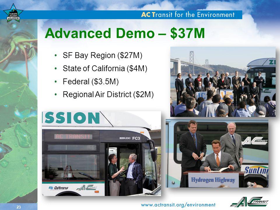 23 Advanced Demo – $37M SF Bay Region ($27M) State of California ($4M) Federal ($3.5M) Regional Air District ($2M)