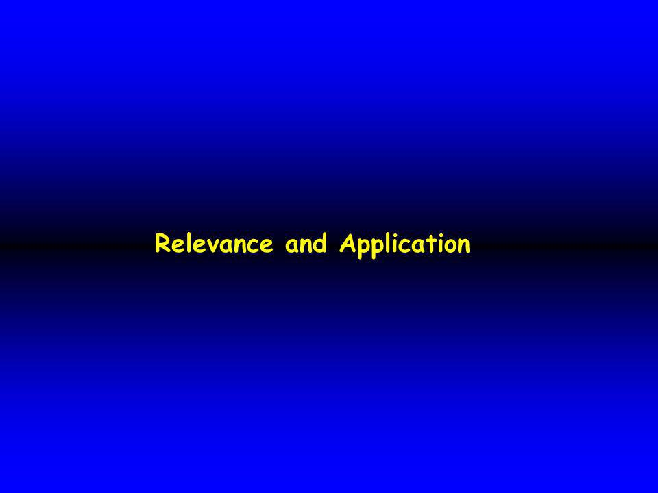 Relevance and Application