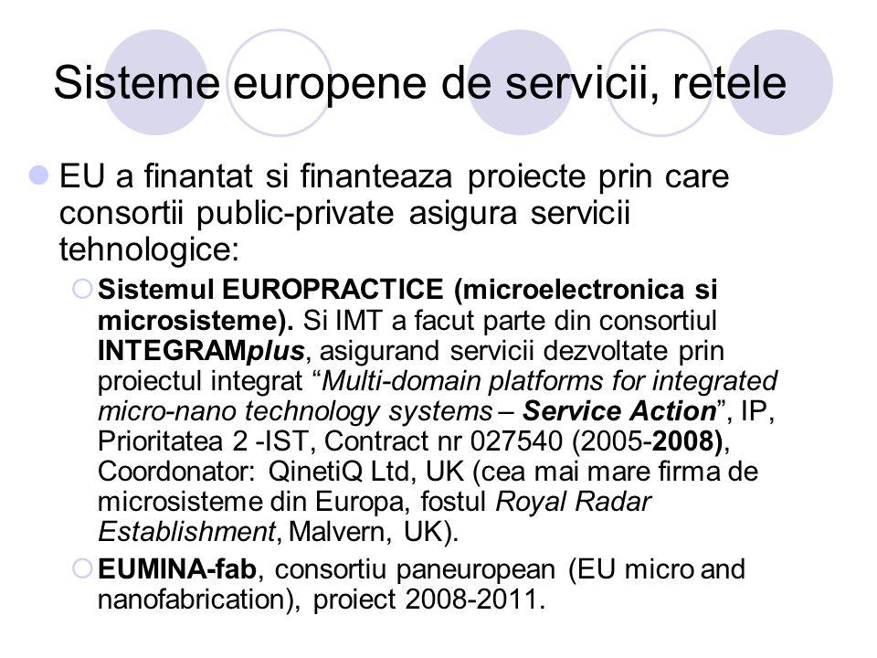 Sisteme europene de servicii, retele EU a finantat si finanteaza proiecte prin care consortii public-private asigura servicii tehnologice:  Sistemul