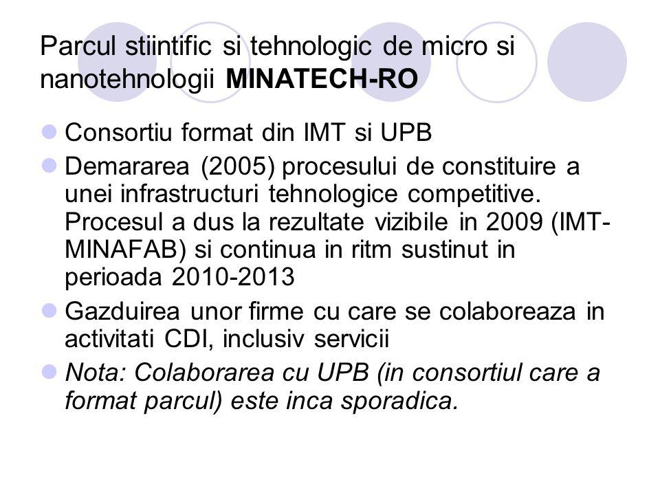 Parcul stiintific si tehnologic de micro si nanotehnologii MINATECH-RO Consortiu format din IMT si UPB Demararea (2005) procesului de constituire a un