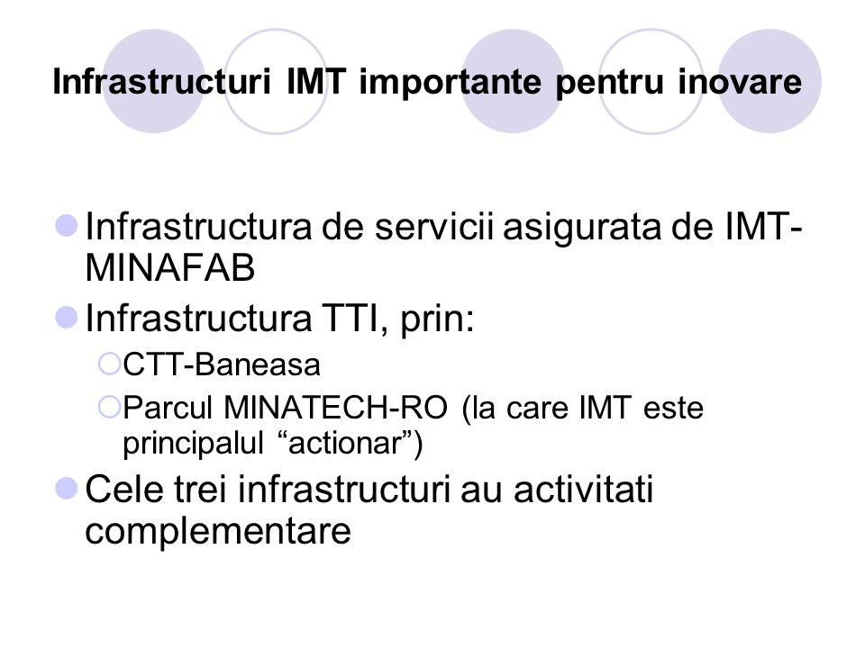 Infrastructuri IMT importante pentru inovare Infrastructura de servicii asigurata de IMT- MINAFAB Infrastructura TTI, prin:  CTT-Baneasa  Parcul MIN