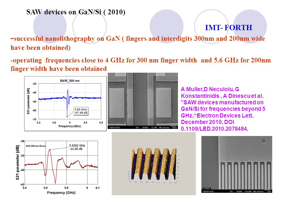 SAW devices on GaN/Si ( 2010) - successful nanolithography on GaN ( fingers and interdigits 300nm and 200nm wide have been obtained) -operating freque