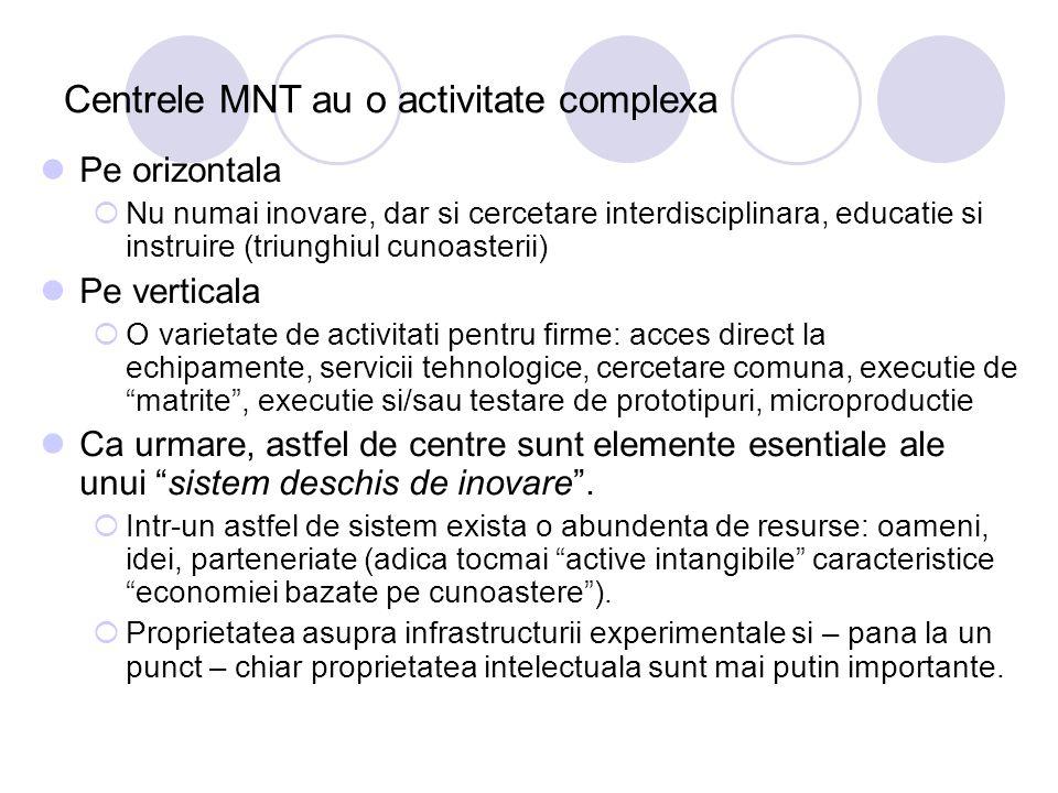 Centrele MNT au o activitate complexa Pe orizontala  Nu numai inovare, dar si cercetare interdisciplinara, educatie si instruire (triunghiul cunoaste