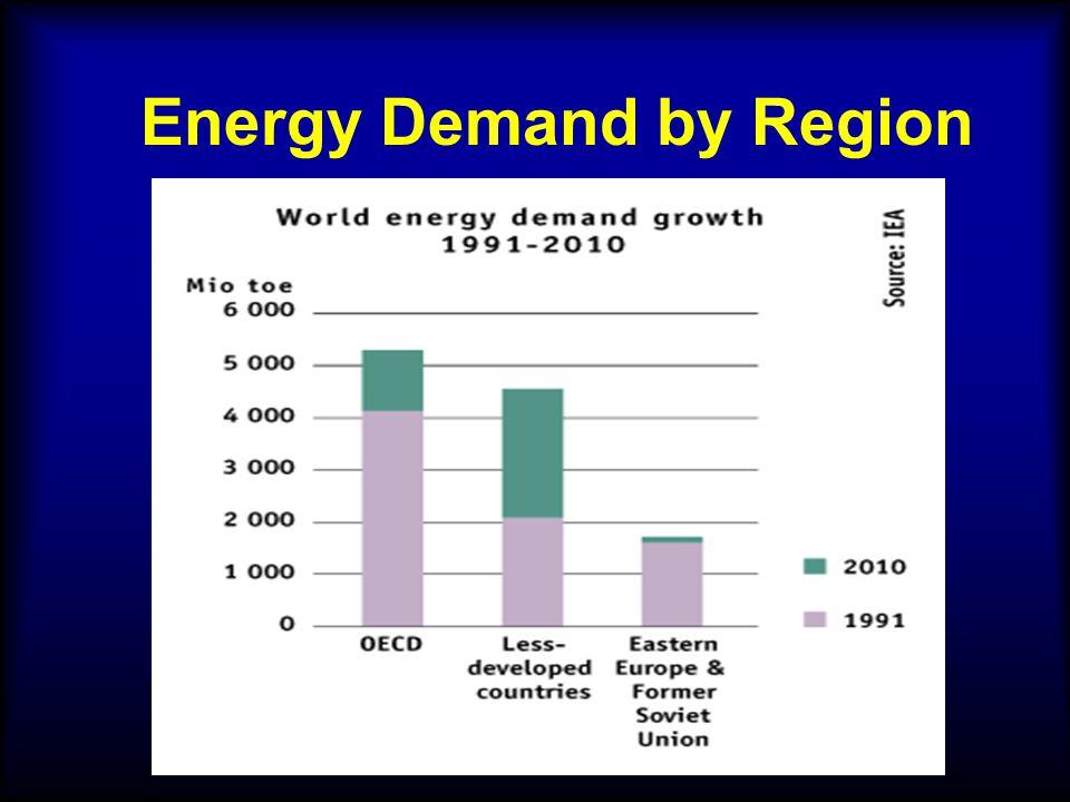 (Source: EIA/DOE, 1993; 1996; UN, 1994) Energy, GDP & Population Trends