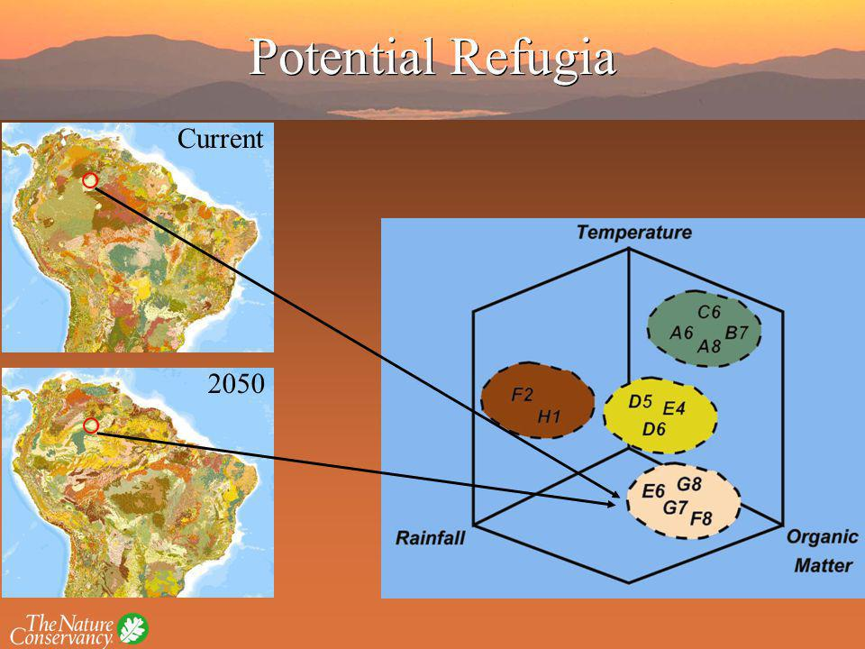 Current 2050 Potential Refugia