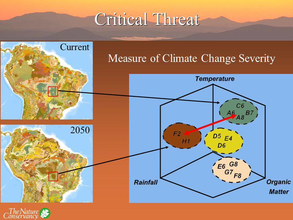 2050 Measure of Climate Change Severity Critical Threat Current
