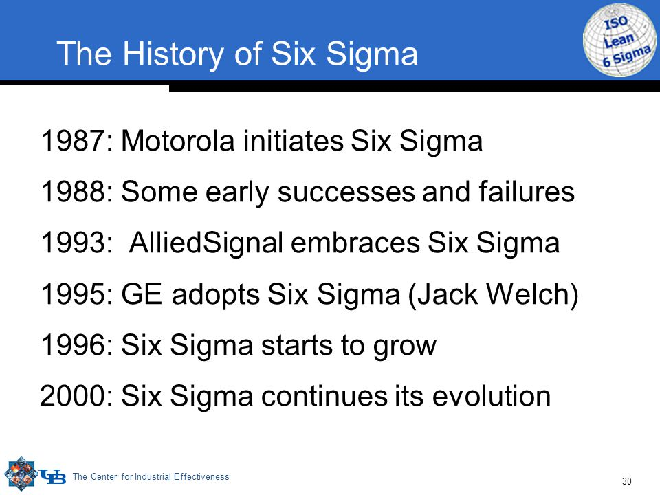 The Center for Industrial Effectiveness 30 The History of Six Sigma 1987: Motorola initiates Six Sigma 1988: Some early successes and failures 1993: AlliedSignal embraces Six Sigma 1995: GE adopts Six Sigma (Jack Welch) 1996: Six Sigma starts to grow 2000: Six Sigma continues its evolution