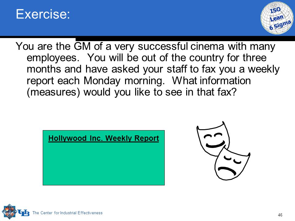 The Center for Industrial Effectiveness 46 Exercise: You are the GM of a very successful cinema with many employees.