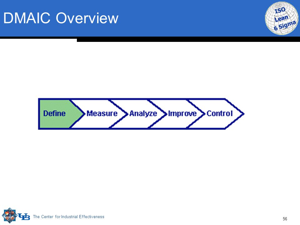 The Center for Industrial Effectiveness 56 DMAIC Overview
