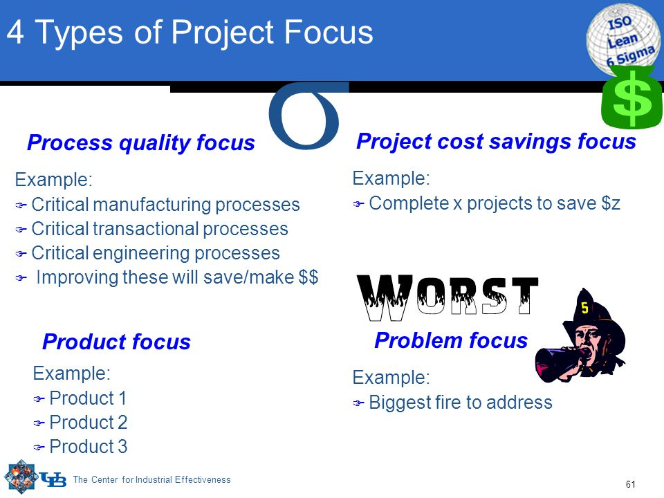 The Center for Industrial Effectiveness 61 Product focus 4 Types of Project Focus Example: F Critical manufacturing processes F Critical transactional processes F Critical engineering processes F Improving these will save/make $$ Example: F Product 1 F Product 2 F Product 3 Example: F Biggest fire to address Example: F Complete x projects to save $z Process quality focus Problem focus  Project cost savings focus