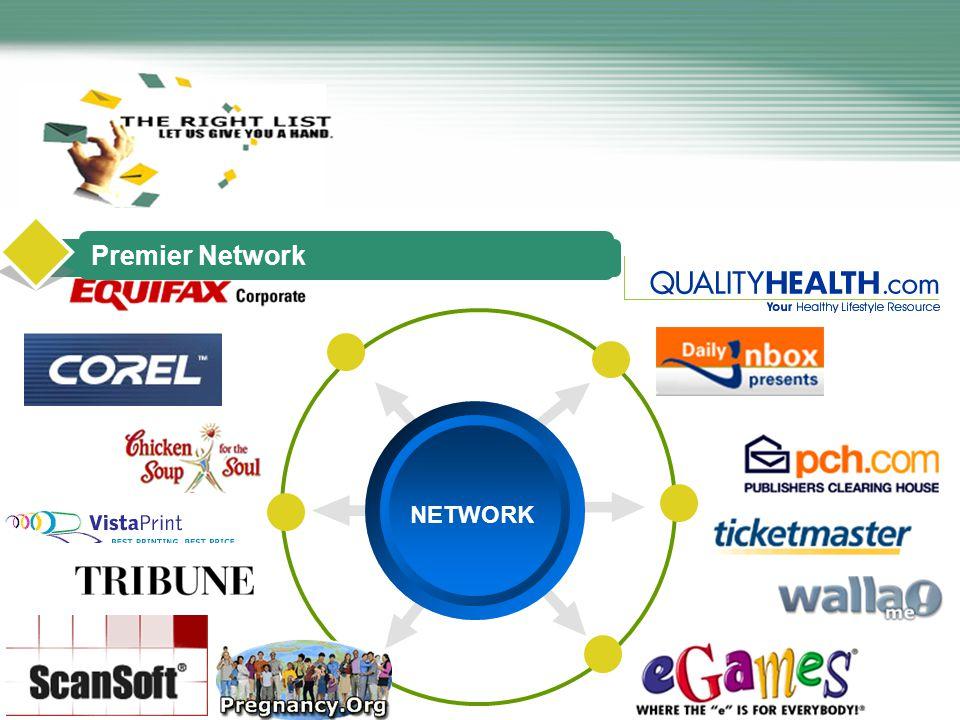 NETWORK Premier Network