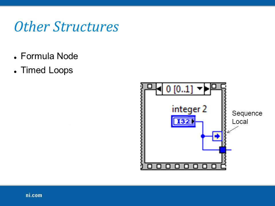 Other Structures Formula Node Timed Loops Sequence Local