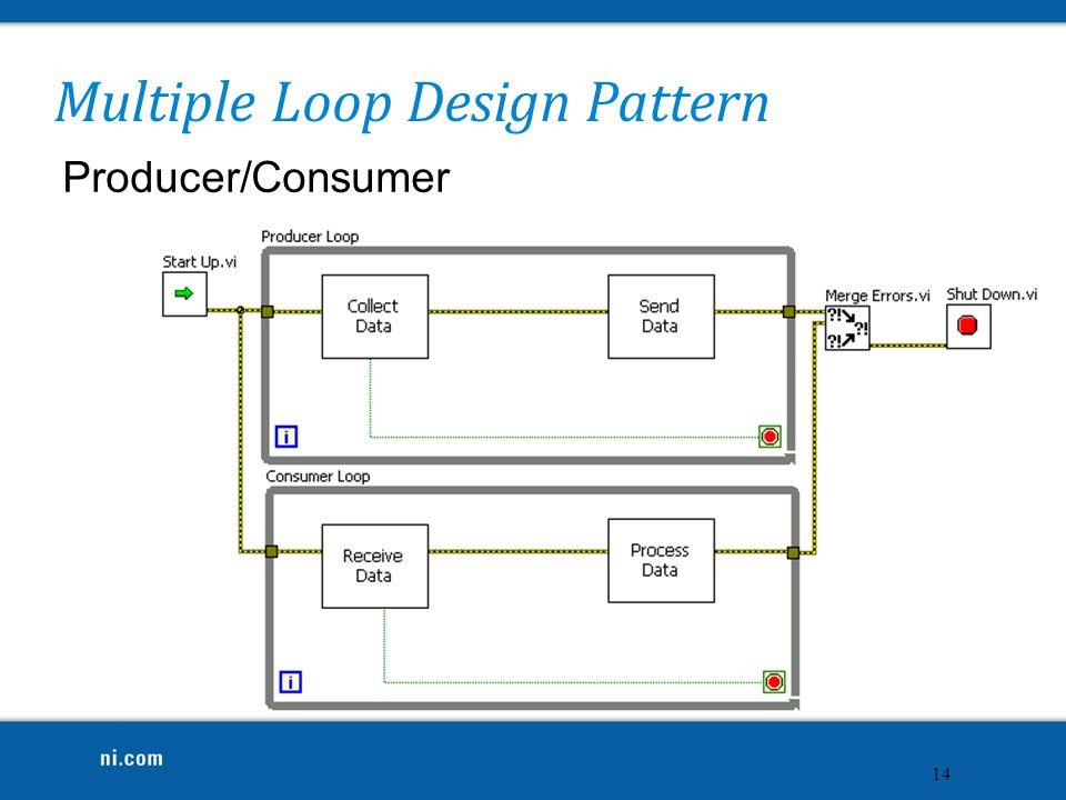 Multiple Loop Design Pattern Producer/Consumer 14