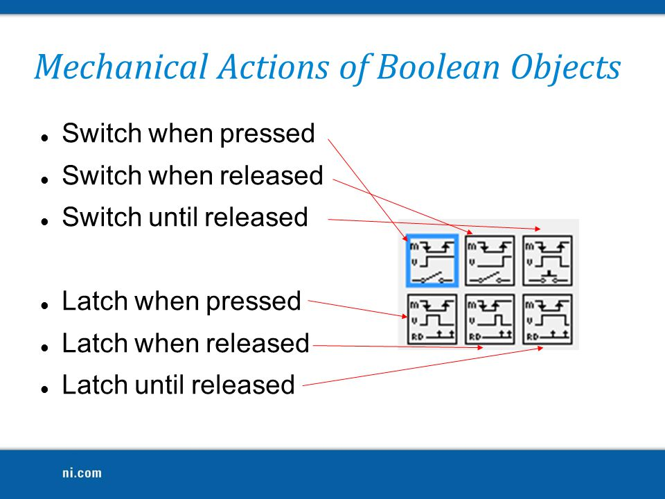 Mechanical Actions of Boolean Objects Switch when pressed Switch when released Switch until released Latch when pressed Latch when released Latch unti