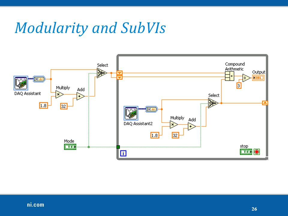 26 Modularity and SubVIs
