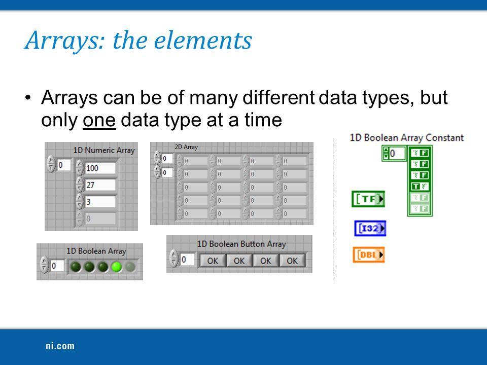 Arrays: the elements Arrays can be of many different data types, but only one data type at a time