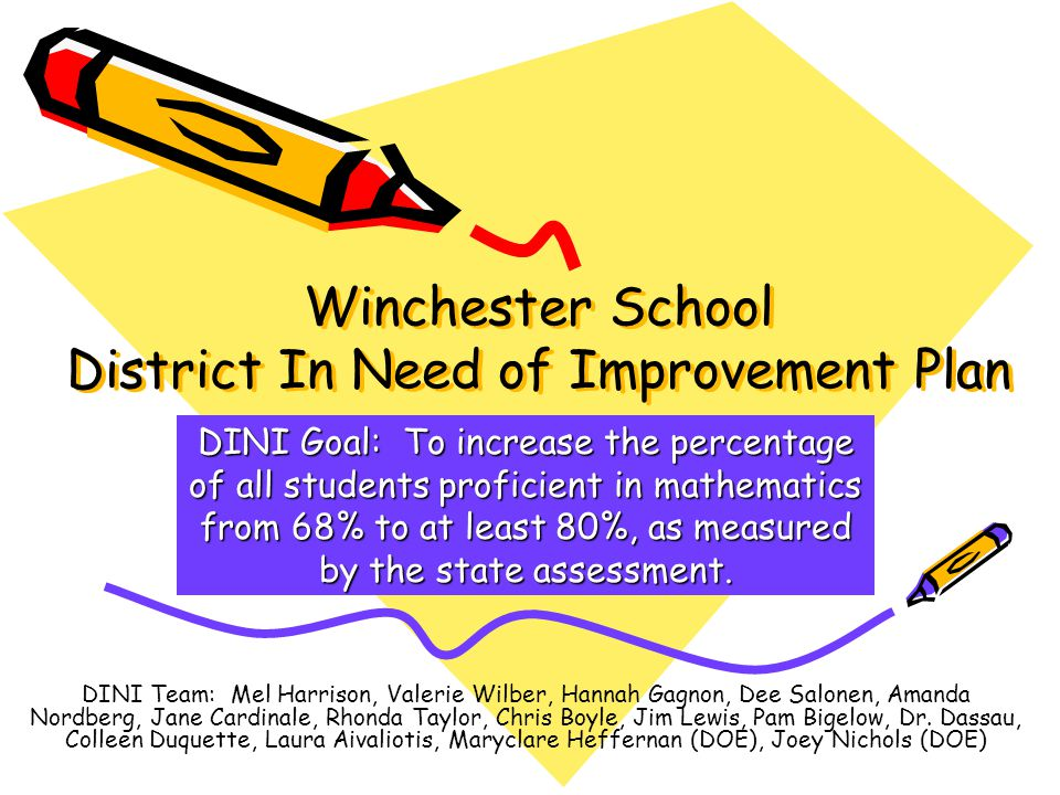 Winchester School District In Need of Improvement Plan DINI Team: Mel Harrison, Valerie Wilber, Hannah Gagnon, Dee Salonen, Amanda Nordberg, Jane Card
