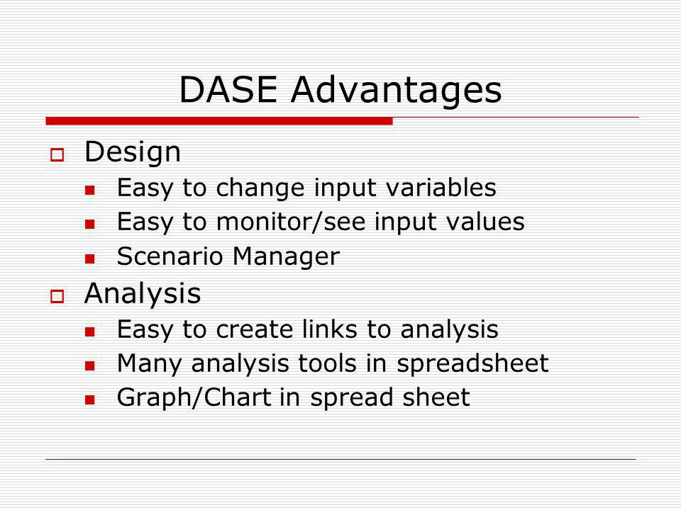 DASE Advantages  Design Easy to change input variables Easy to monitor/see input values Scenario Manager  Analysis Easy to create links to analysis Many analysis tools in spreadsheet Graph/Chart in spread sheet