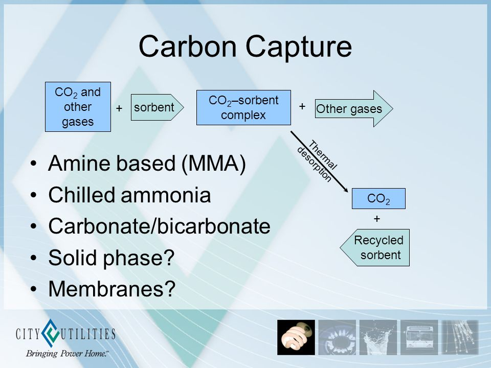 Carbon Capture Amine based (MMA) Chilled ammonia Carbonate/bicarbonate Solid phase? Membranes? CO 2 and other gases sorbent CO 2 CO 2 –sorbent complex