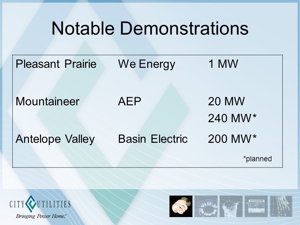 Notable Demonstrations Pleasant PrairieWe Energy1 MW MountaineerAEP20 MW 240 MW* Antelope ValleyBasin Electric200 MW* *planned