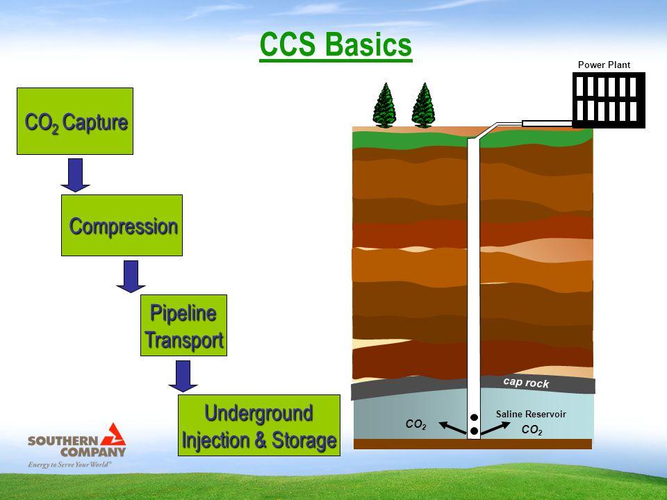CCS Basics CO 2 Capture CO 2 Capture Underground Injection & Storage PipelineTransport Compression Compression CO 2 cap rock Power Plant Saline Reservoir