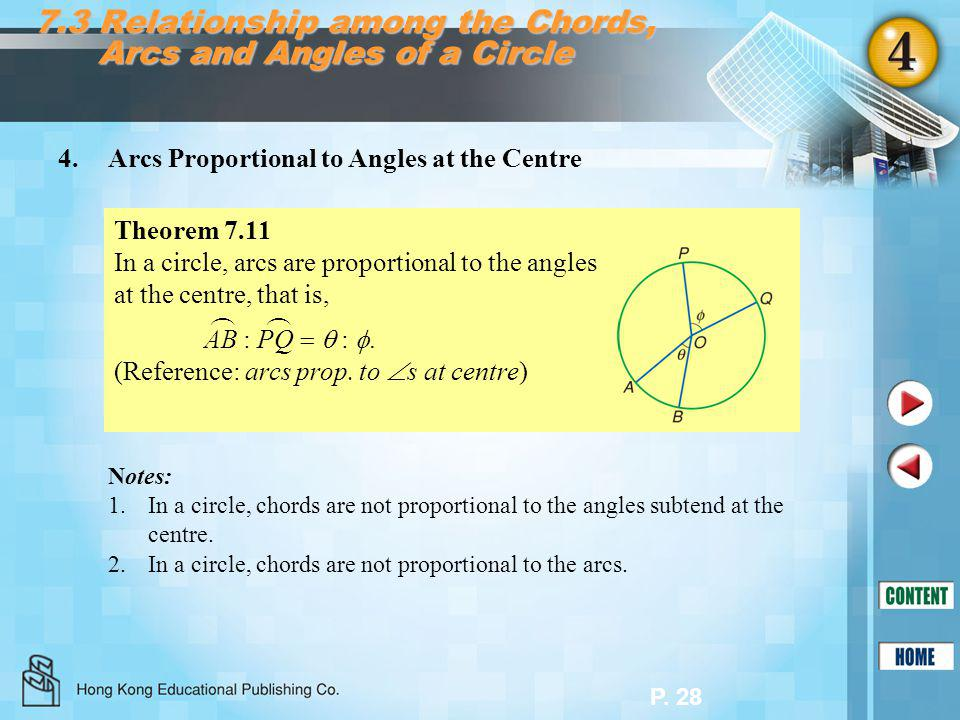P. 28 7.3 Relationship among the Chords, Arcs and Angles of a Circle 4.Arcs Proportional to Angles at the Centre Theorem 7.11 In a circle, arcs are pr